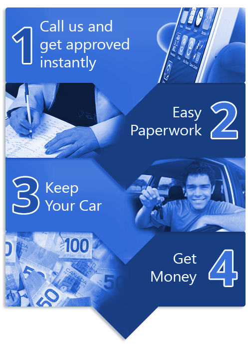 how to get instant cash